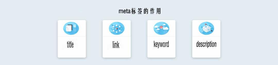详解HTML中的meta标签的作用